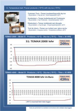 Krautz Temax temperatur Kartons Isolierte box Tiefkühl Trockeneis